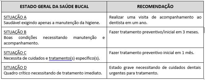 saude_bucal