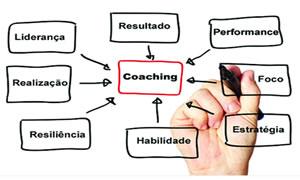Desenvolvimento pessoal e profissional eficaz